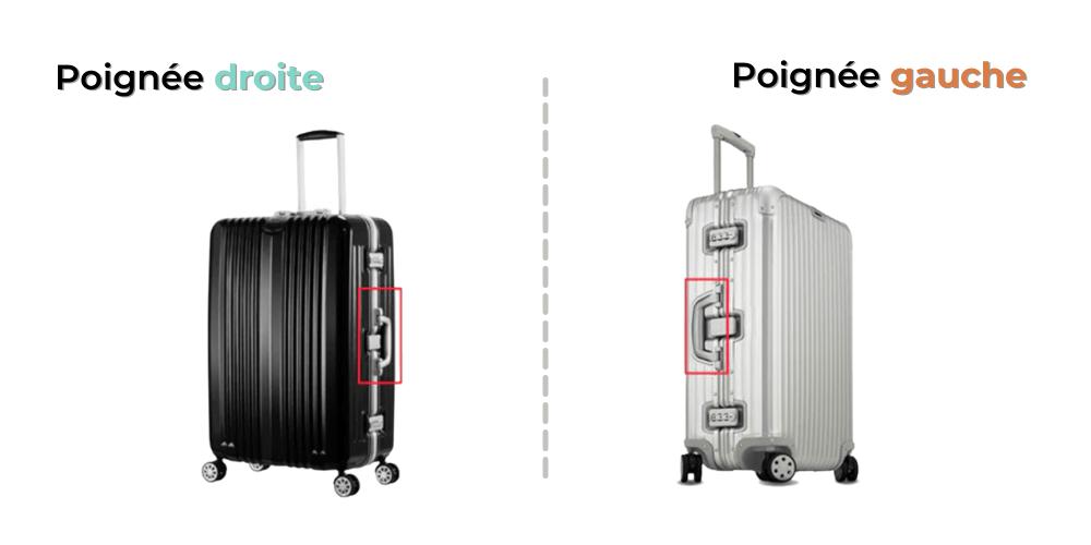 Poignées de valises