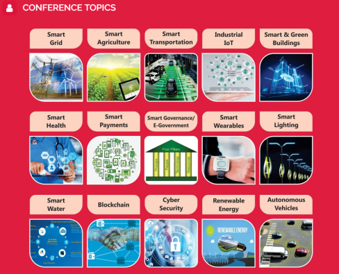 Smart City Energy Forum Topics