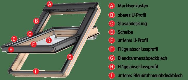 velux ersatzteile fur ihr dachfenster