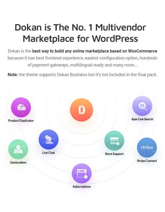Kunstwerk - Handycraft Marketplace WordPress Theme - 6