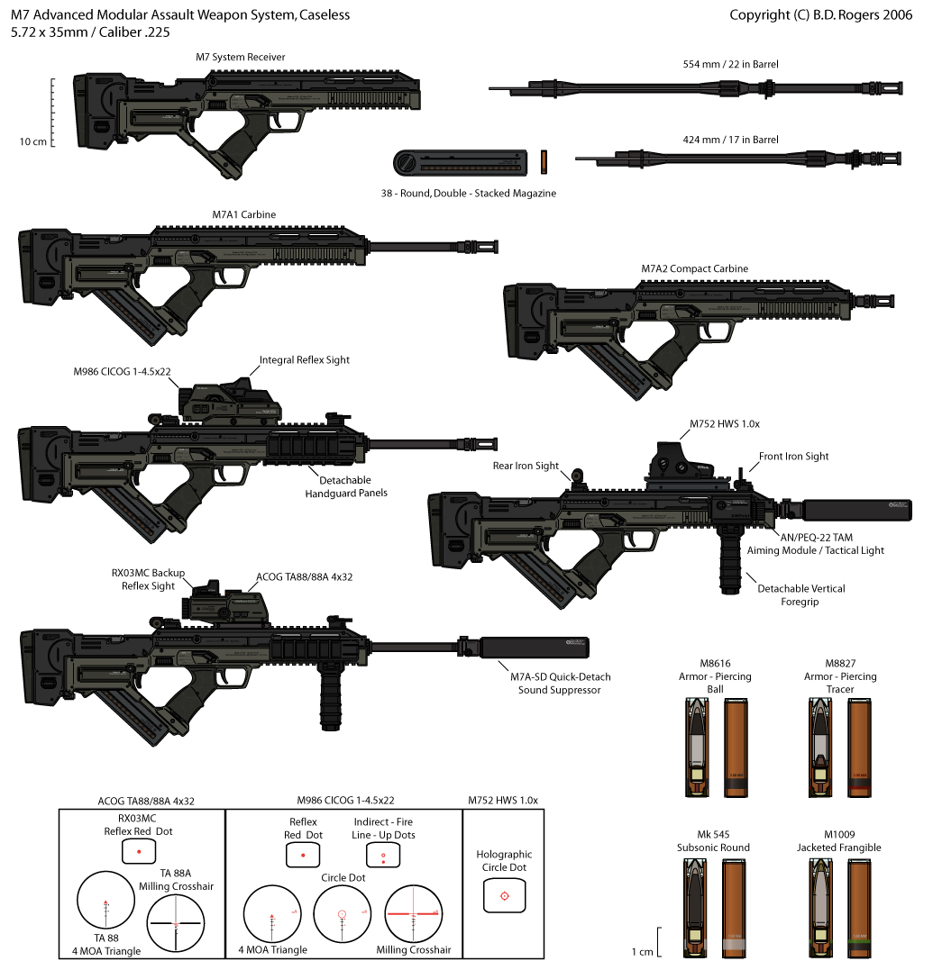 Your Character Main Weapon