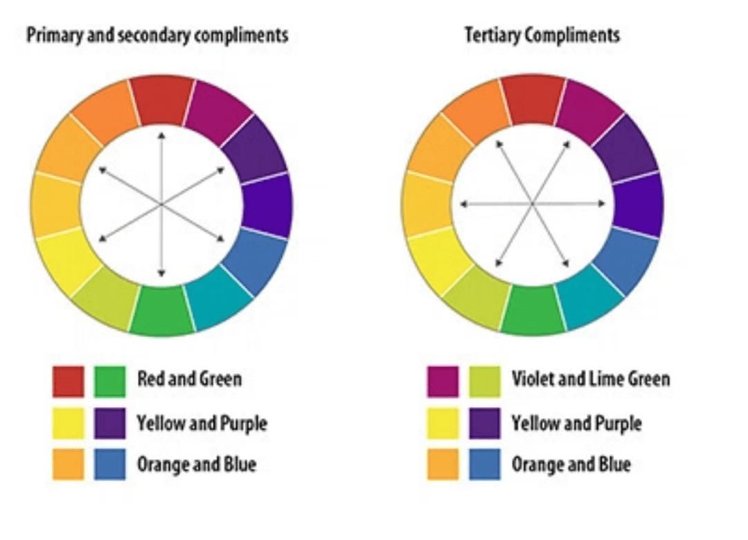 Color Meets Fashion Cmf
