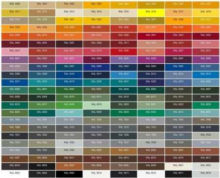 ral-colours-palette-chart
