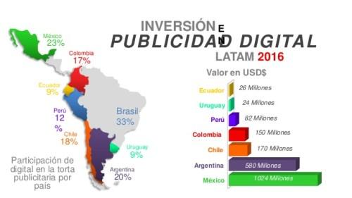 procolombia-now-panorama-de-la-publicidad-digital-en-colombia-y-tendencias-globales-olga-britto-de-iab-sept