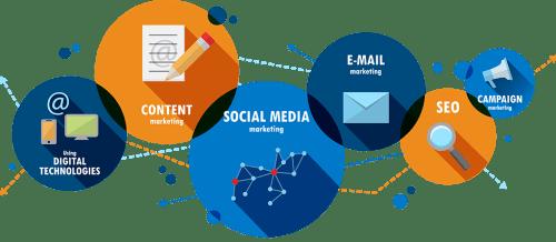 seo-marketing-agency-for-better-roi