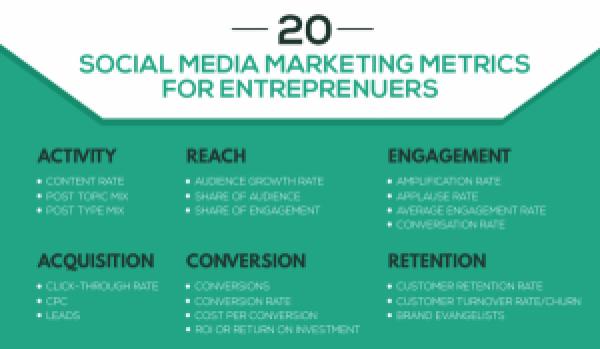 socialmediamarketingmetrics
