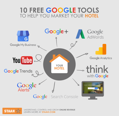 10-Free-Google-Tools-to-Help-You-Market-Your-Hotel-Infographics