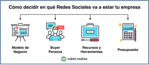 como-elegir-redes-sociales