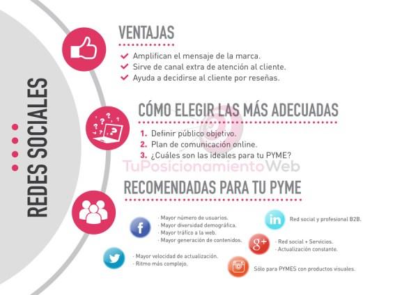 ventajas-redes-sociales-empresas-beneficios