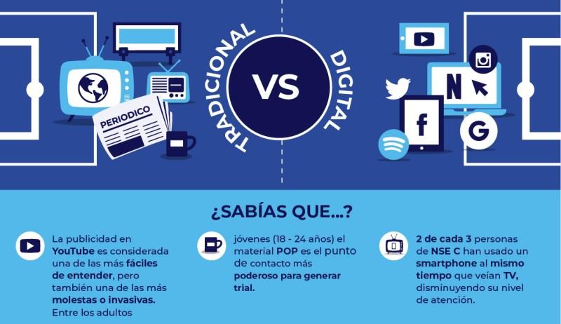 publicidad digital