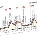 16041416599-hoehenprofil-giro-dacuteitalia-2016---etappe-13