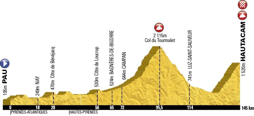 Tour-de-France-stage-18-2014