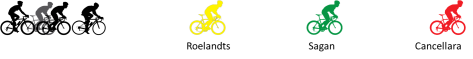Ronde van Vlaanderen: Cancellara attacks, with both Sagan and Roelandts isolated from immediate support