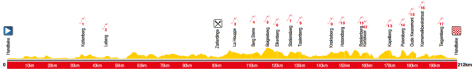 E3 Harelbeke 2014 parcours