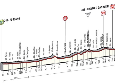 Giro 2014 Stage 13 profile
