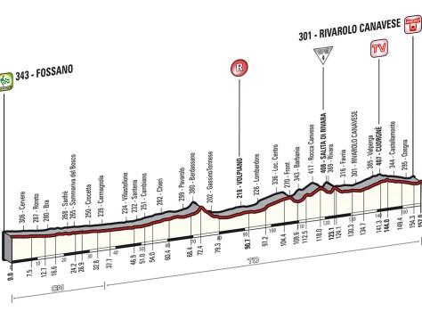 Giro 2014 Stage 13 profile