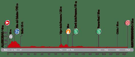 Vuelta 2_perfil 2014