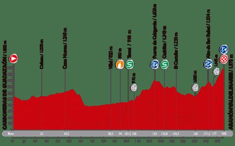 Vuelta 9_perfil 2014