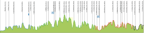 Amstel Gold Race 2015 parcours