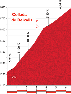PROFILCOLSCOTES_1
