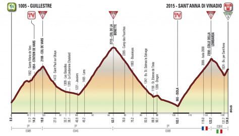 Giro-dItalia-2016-Stage-20-Guillestre-to-SantAnna-di-Vinadio-profile-1024x585