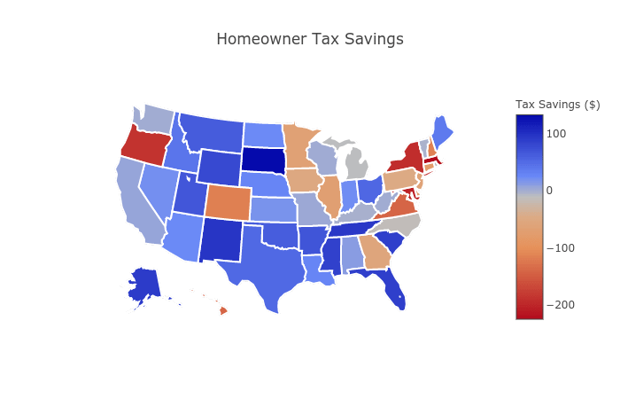 tax_savings_homeowner
