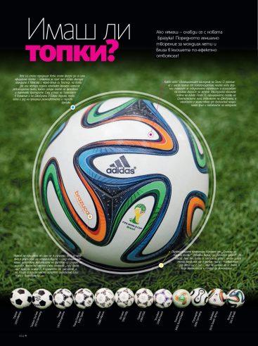 Adidas Ball article design