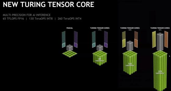 Nvidia lanza la Tesla T4, su plataforma de inferencia de centros de datos más rápida hasta la fecha