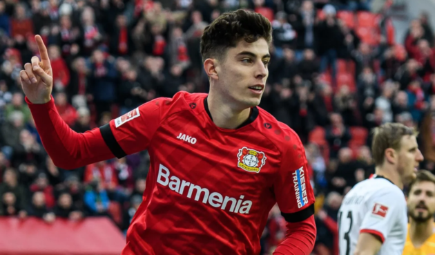 Havertz Finalizaed Signing with Chelsea