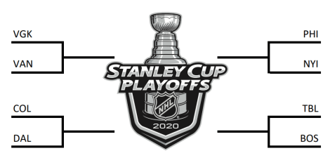 Quarterfinal Stanley Cup Pool