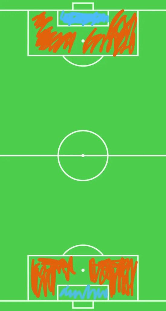 Trey Daubert Soccer Education