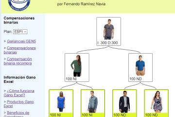 Plan-Servilleta-Gano-Excel-interactivo