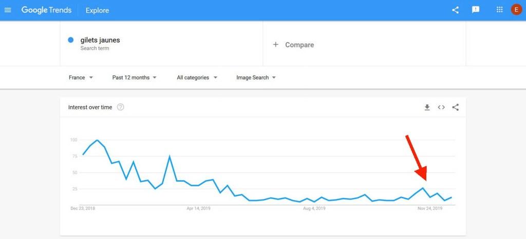 Recherche Google trends images pour les gilets jaunes | Vendre ses photos en ligne