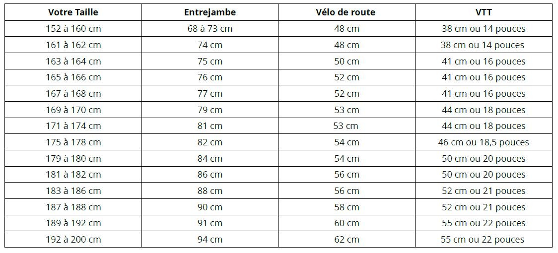 Référence taille de cadre de vélo