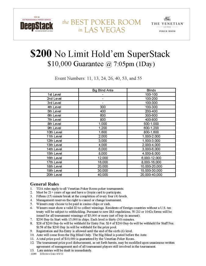 DSE IV $200 NL SuperStack @ 7pm (1Day).png