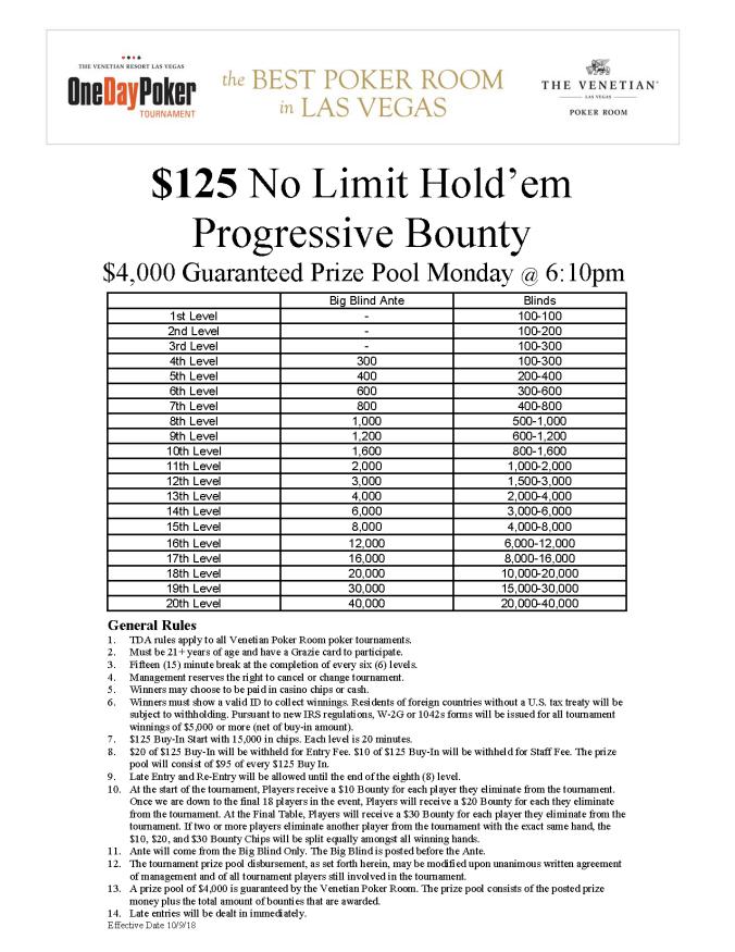 Mon 6pm$125 NL Progressive Bounty $4K GTD