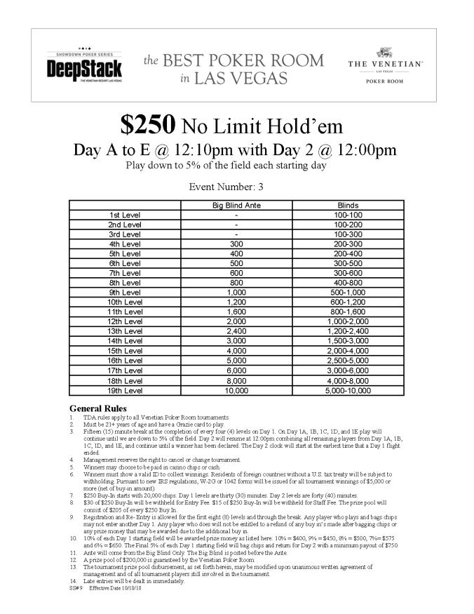 Correct DSJ $250 NL $200K GTD