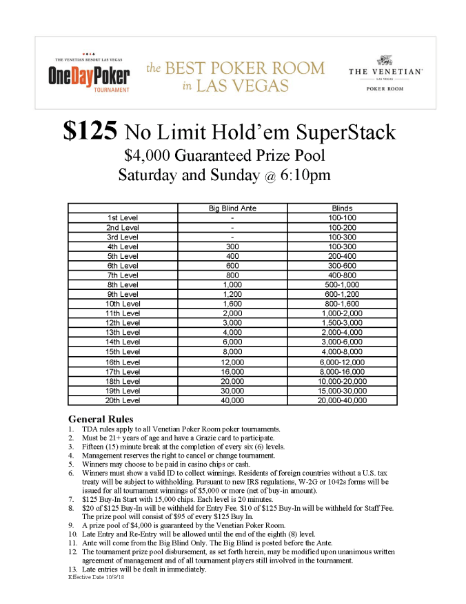 SaSu 6pm $125 NL SuperStack $4K GTD