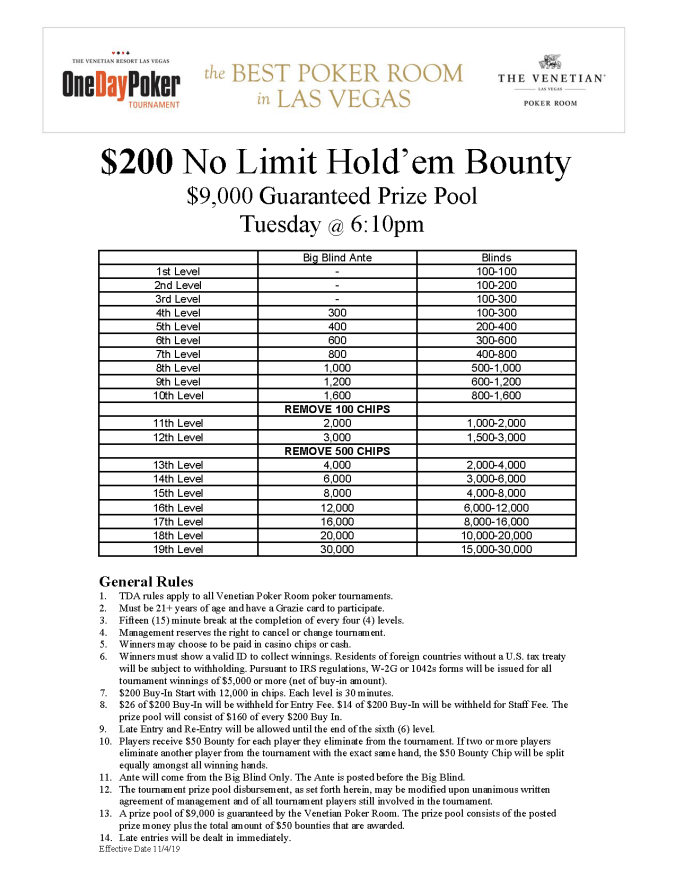 $200 Tu 6pm No Limit Hold'em Bounty