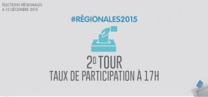Elections-regionales-2015-tour-2-Taux-de-participation-a-17h00_largeur_760