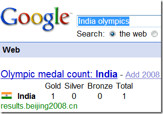 Google output for India Olympics, showing Medal Tally