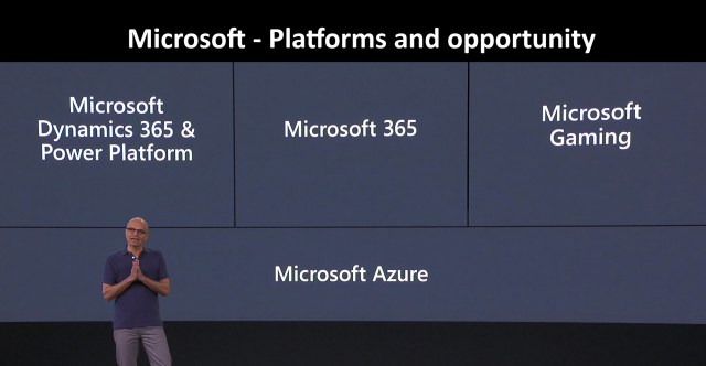 Microsoft - Platforms and opportunity as presented by Satya Nadella at Build 2019