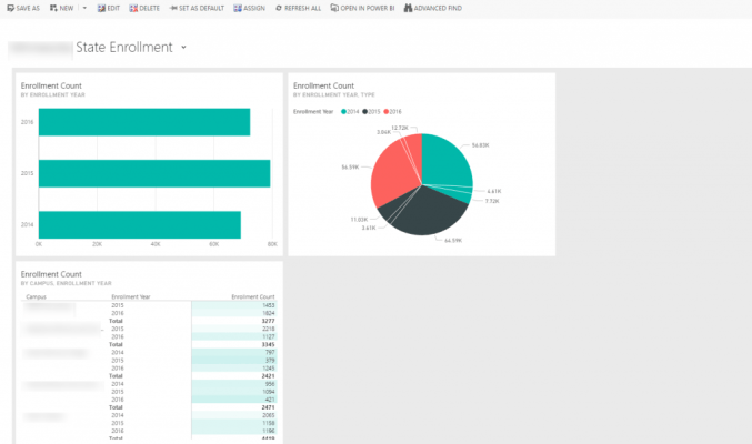 Power BI dashboard shown embedded in a CRM dashboard.