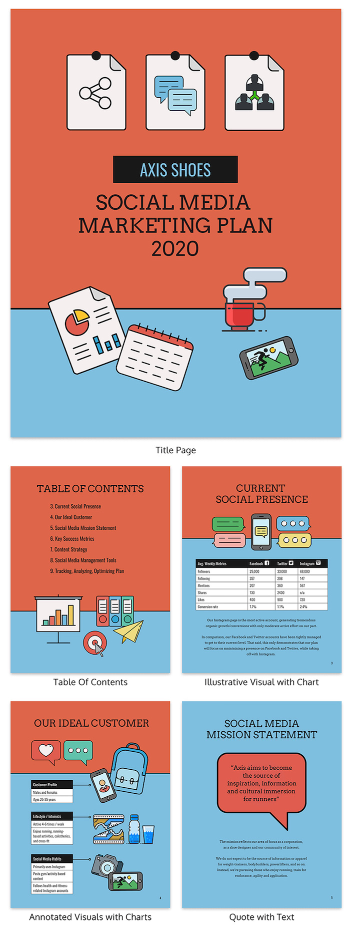 What Is A Marketing Plan And How To Make One 20 Marketing