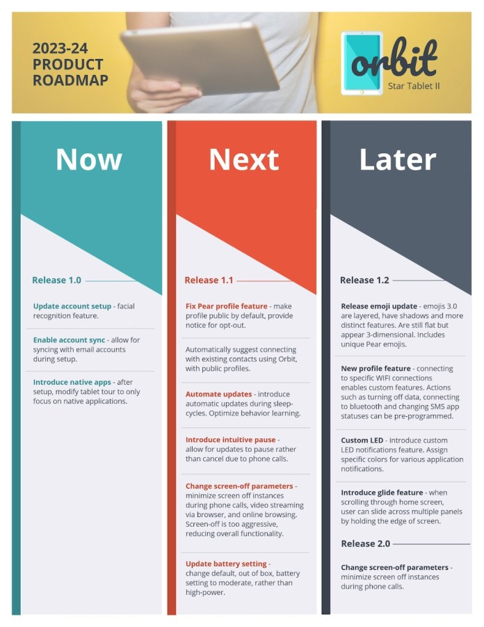 Creative Now Next Later Chart Template