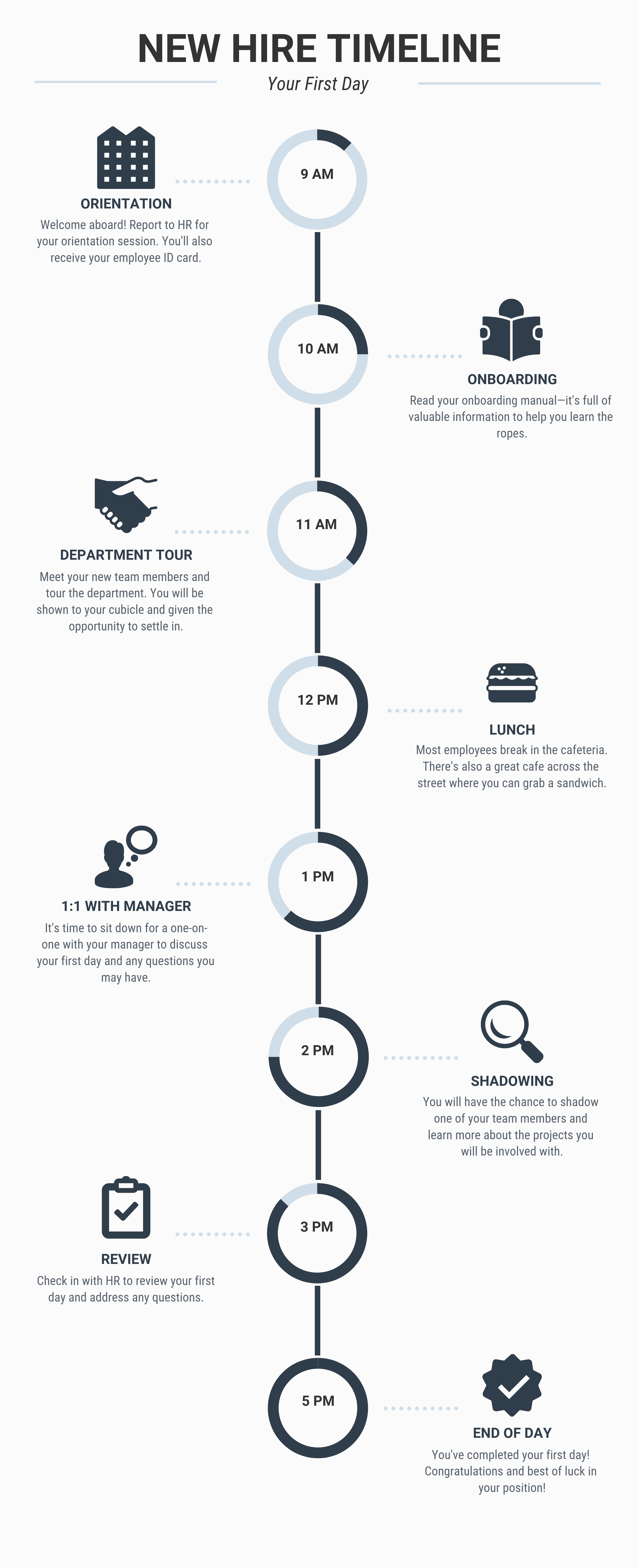 40 Timeline Template Examples And Design Tips
