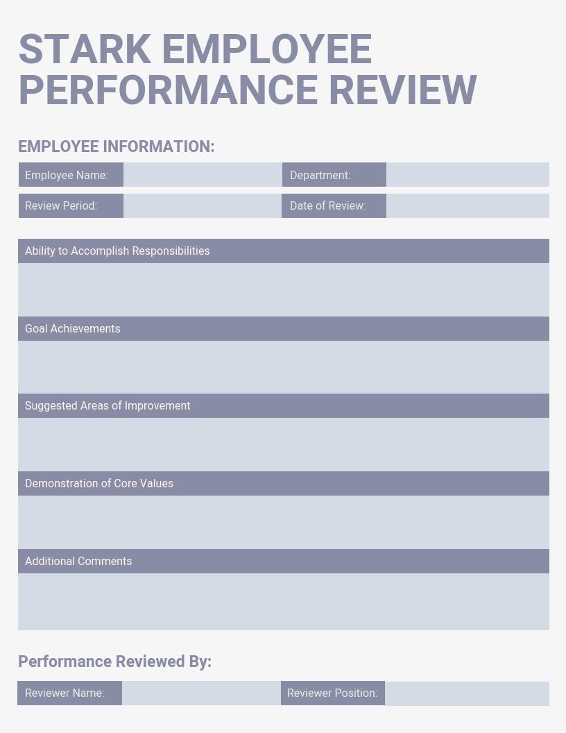 Fresh Direct Job Reviews