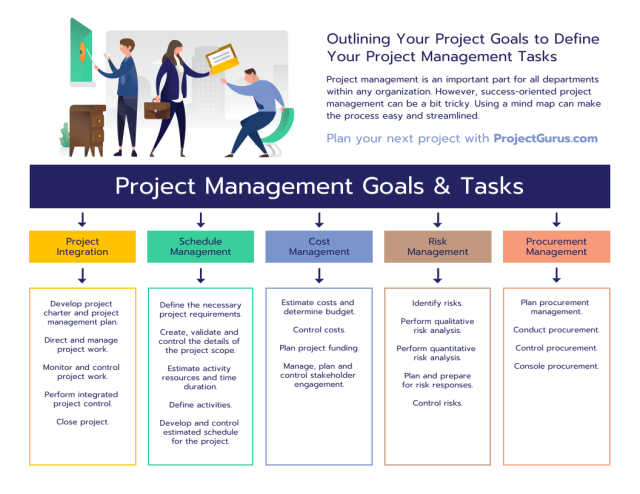 29+ Project Plan Templates & Examples to Align Your Team