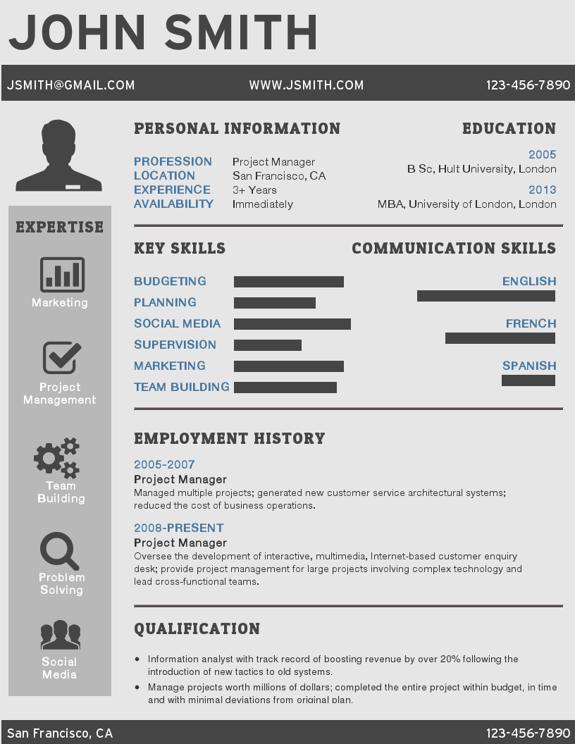 infographic resume template for the experienced professional