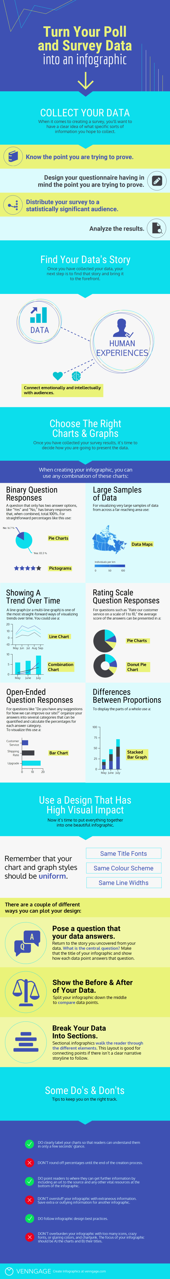 turn your poll and survey data into an infographic | How to Use Infographics to Make Cool Slideshare & Powerpoint Templates